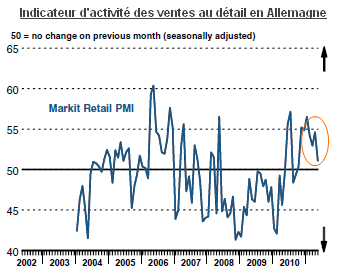 German-retail-PMI.png