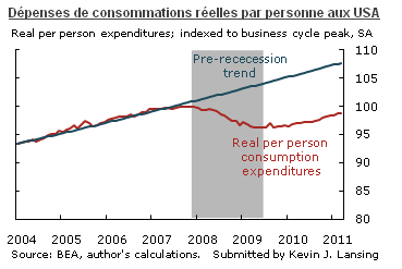 real-per-person-expenditures.png