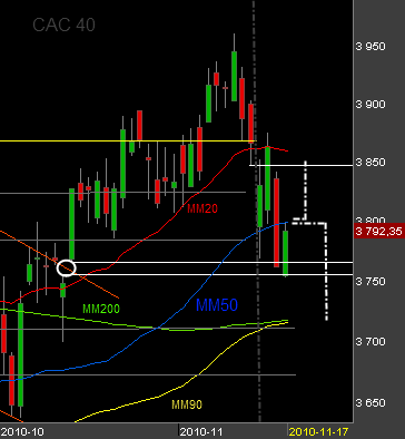CAC-40-171110.png