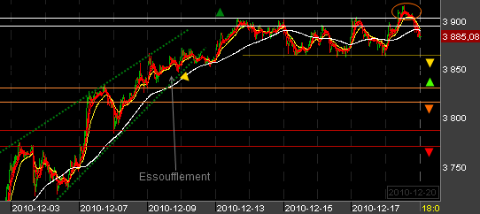 CAC-intraday-201210.png