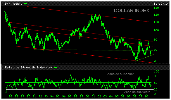 DXY-Dollar-index.png