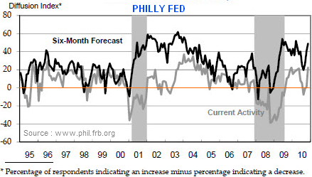Philly--Fed.png