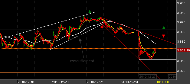 bourse-CAC-40-271210.png