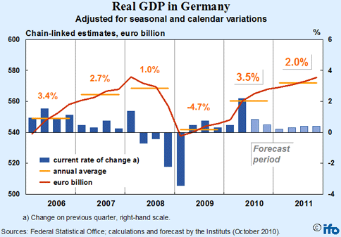 real-GDP-Germany.png