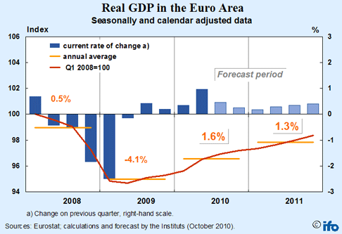 real-GDP-eurozone.png