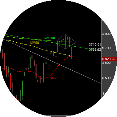 CAC-40-11-aout-2010.png