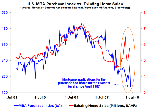 MBA-PI---existing-home-sale-copie-1.png