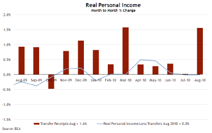 Real-income.png