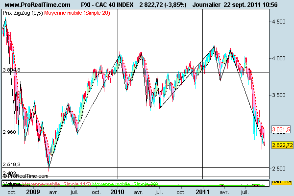 CAC-40-INDEX-copie-66.png
