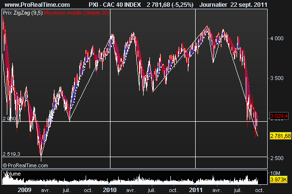 CAC-40-INDEX-copie-67.png
