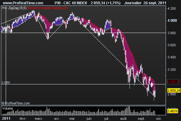 CAC-40-INDEX-copie-68.png
