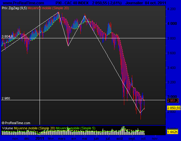 CAC-40-INDEX-copie-69.png