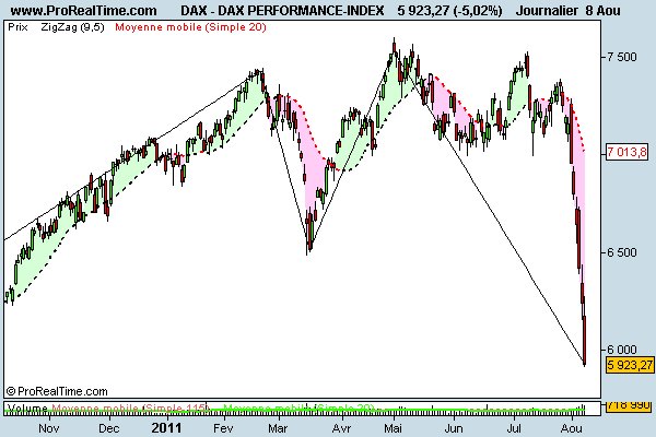 DAX-PERFORMANCE-INDEX.png