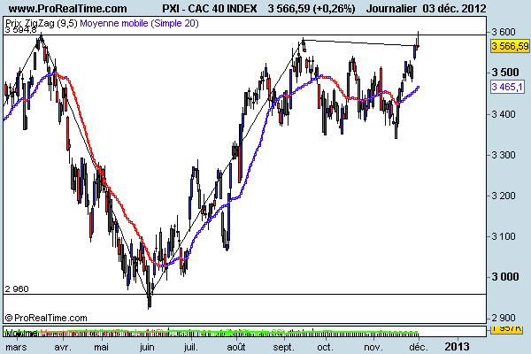 CAC-40-INDEX-copie-2.png