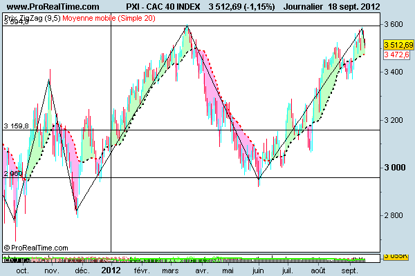 CAC-40-INDEX-copie-3.png