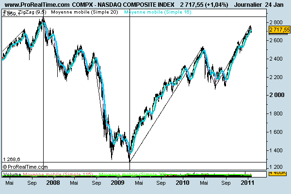 NASDAQ-COMPOSITE-INDEX.png