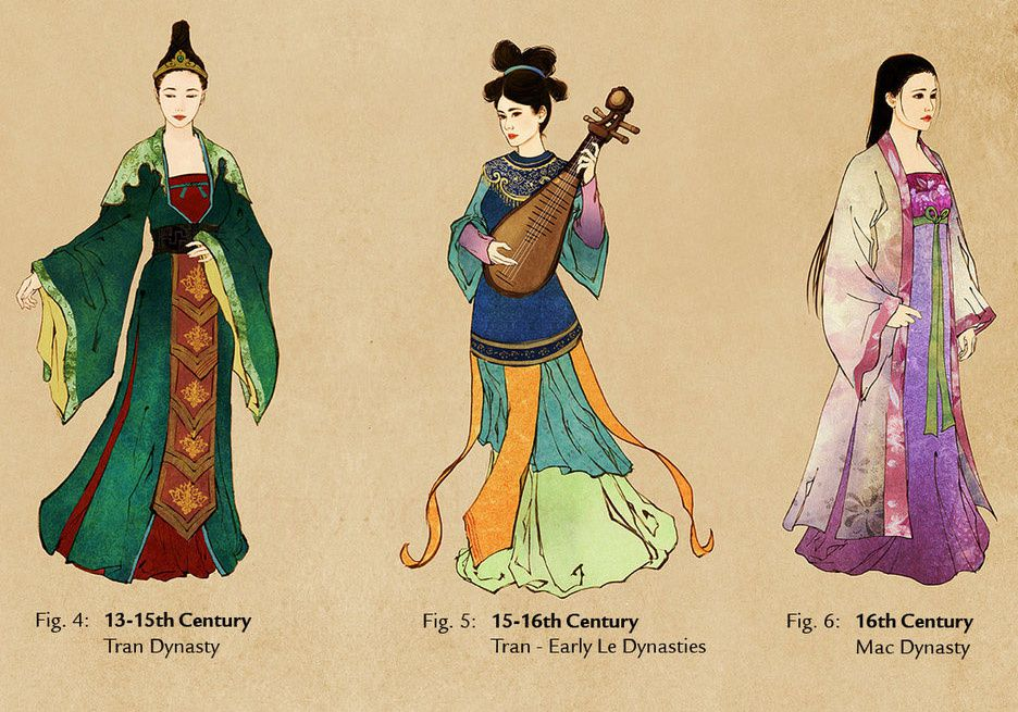 evolution_of_vietnamese_clothing__2.jpg