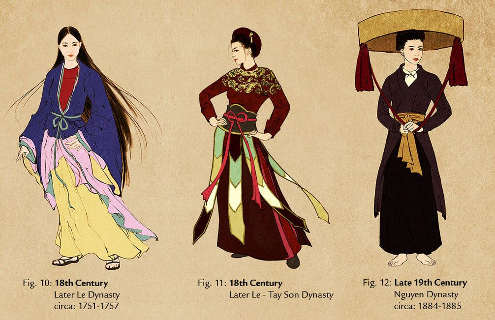 evolution_of_vietnamese_clothing__4.jpg
