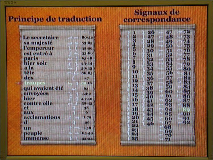sur la commune de Saint Marcan à 12 kilomètres du Mont Saint Michel, voici une station de télégraphe optique réhabilitée comme à l'origine.