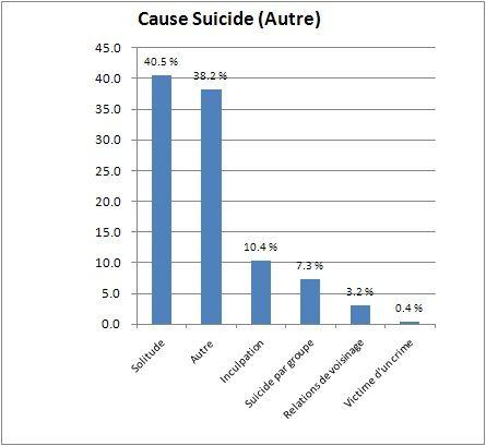 Suicide_causeAutre_17.jpg