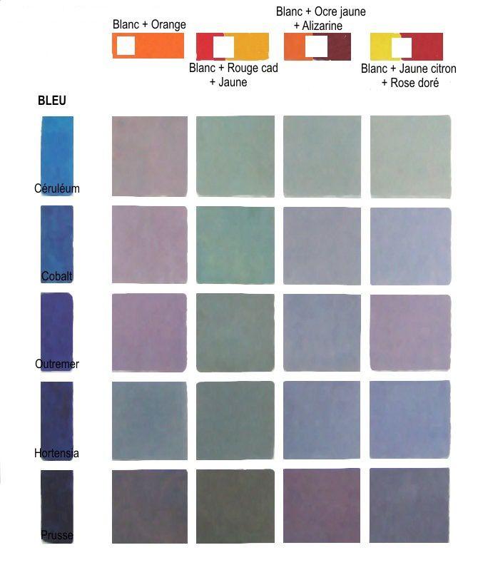 des gris et mlange de couleurs