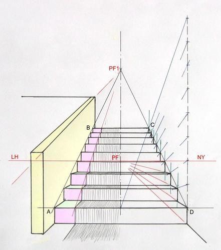 comment dessiner un escalier en perspective frontale. Black Bedroom Furniture Sets. Home Design Ideas