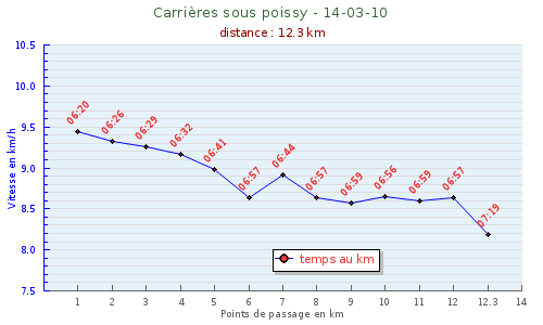 Nadine-Carrieres-sous-Poissy-2010.png