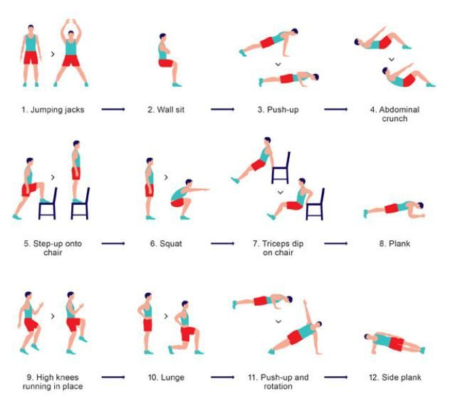 12-EXERCICES-PPG.JPG