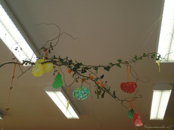 La d coration de la classe vie la maternelle for Decoration porte de la classe
