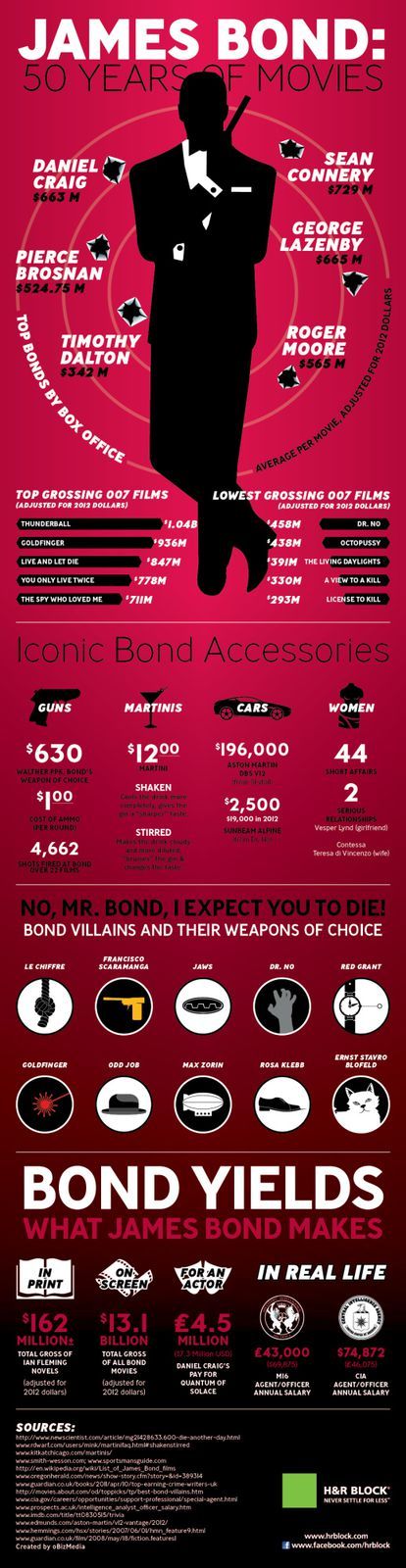 James-Bond-50-Years-of-Movies.jpg