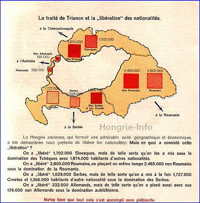 trianon nationalités01