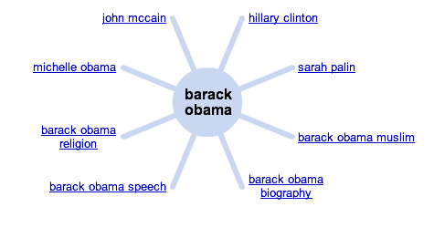 google-wonder-wheel-obama.png