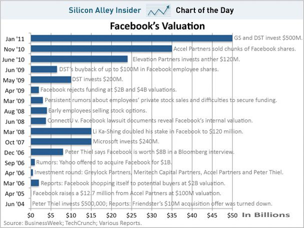 facebook-valuation-chart-copy-1.jpg