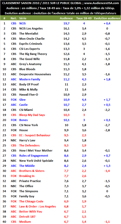 rating2011globalpart1.png