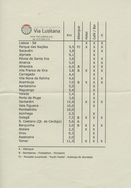 Via Lusitana 1 1024x768 (1 sur 1)