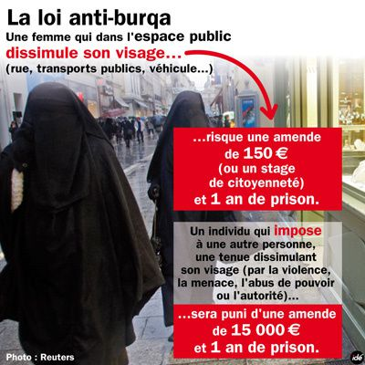 loi-burqa_article.jpg
