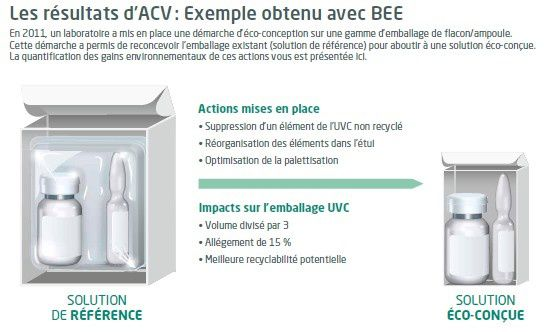 ACV-BEE-Emballage-medicament.jpg