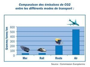 comparatif-pollution.jpg