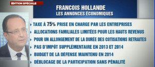les-annonces-economiques-de-francois-hollande-le-27-mars-20.jpg