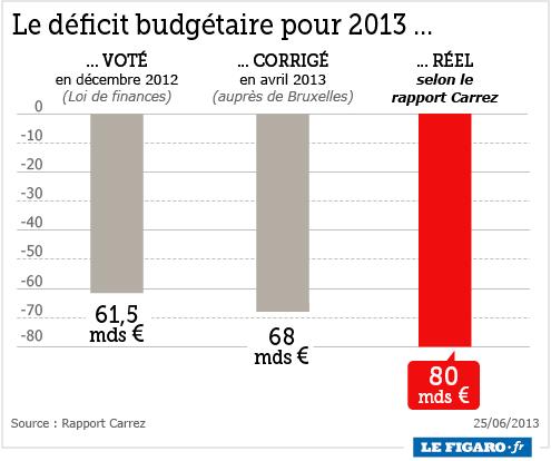 201326_deficit_budget.png