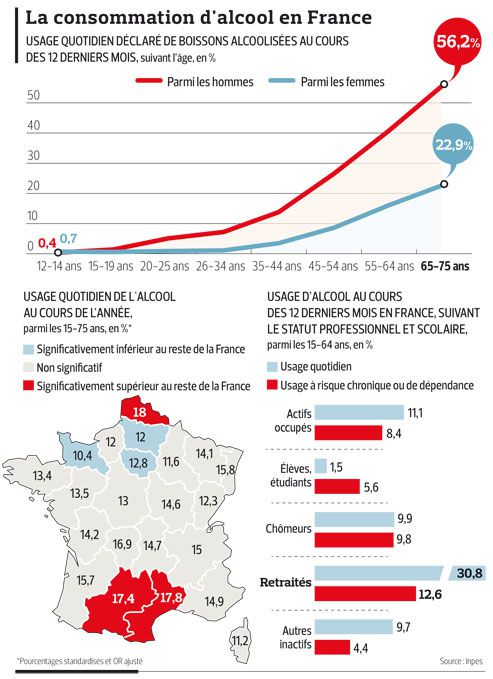 alcool-france-consommation-2011.jpg