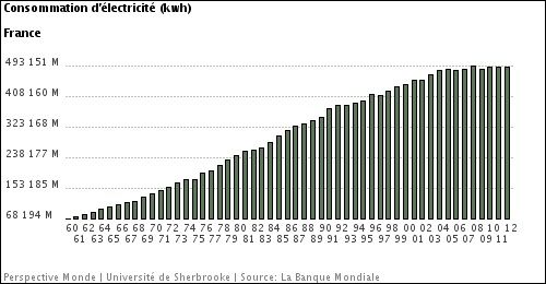 consommation-electricite-france.jpg