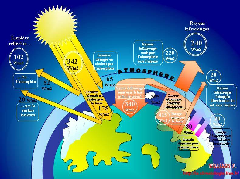 atmosphere-energie1.jpg