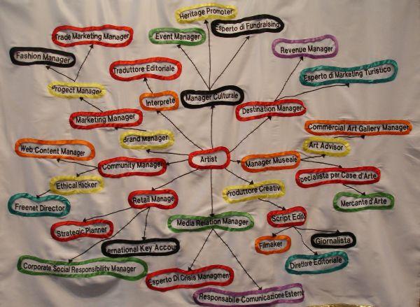 Biennale-2007-008.jpg
