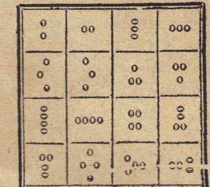 oracle-tableau-copie-1.JPG