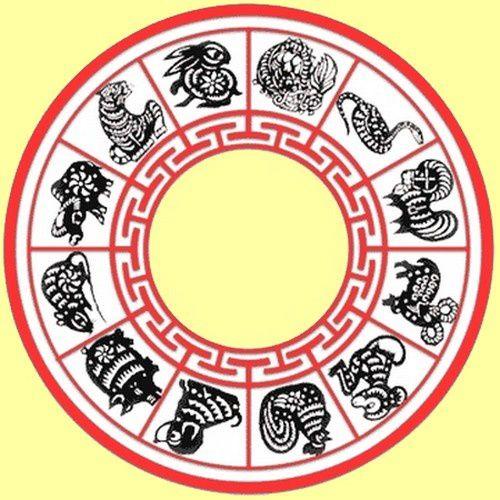 horoscope vietnamien le chat