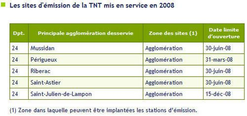 TNT2008-copie-1.jpg