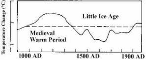 IPCC-96.jpg