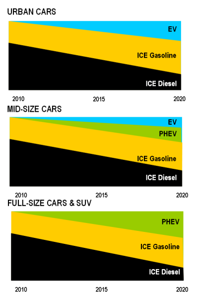 future-of-cars-copie-1.png