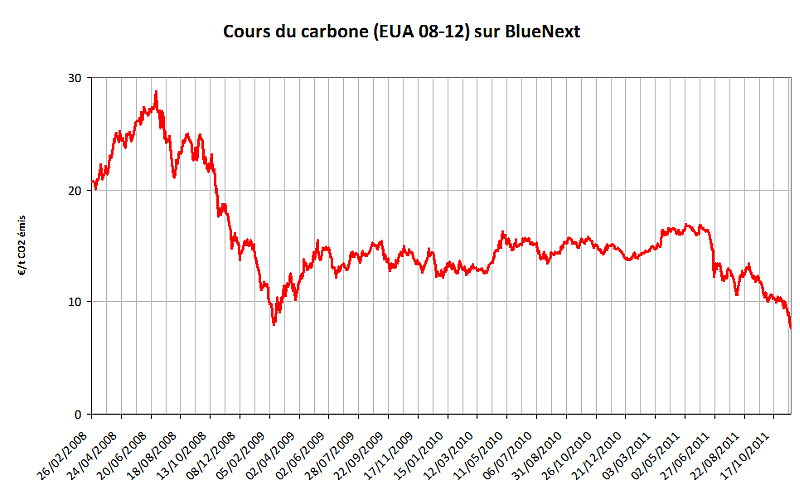Cours-CO2-111123.png